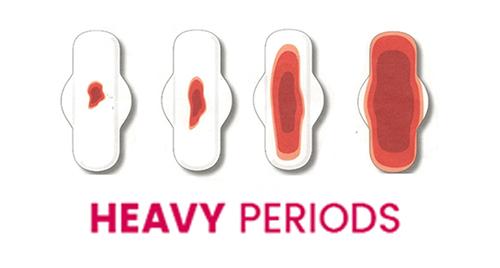 Mygyno Kenya- Heavy Periods